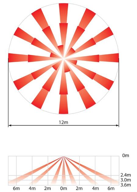 FX-360  Wewnętrzna sufitowa czujka ruchu PIR  przewodowa