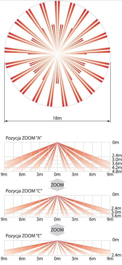 SX-360Z Sufitowa czujka PIR 360°
