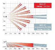 RXC-ST Wewnętrzna czujka ruchu PIR