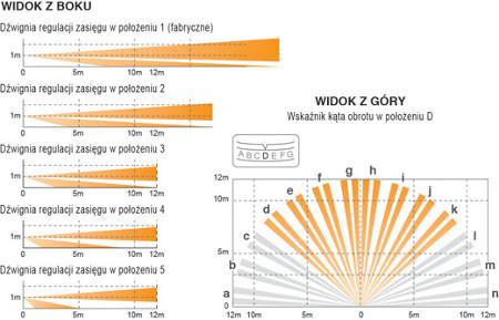 VXI-ST Zewnętrzna czujka ruchu PIR